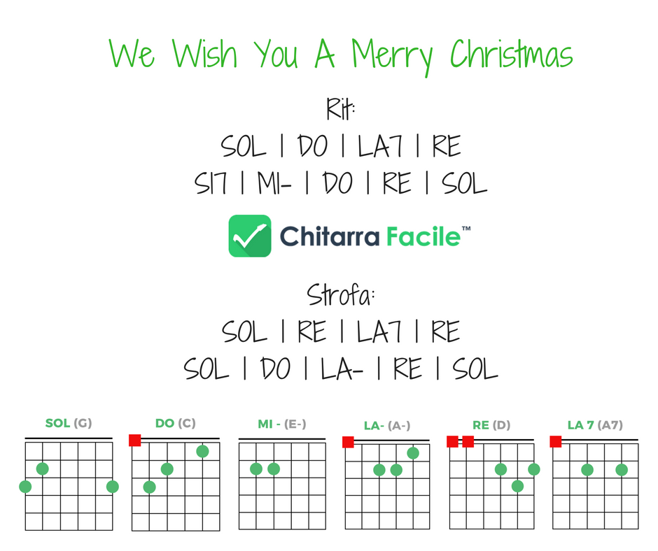 accordi chitarra canzoni di natale - We Wish You A Merry Christmas