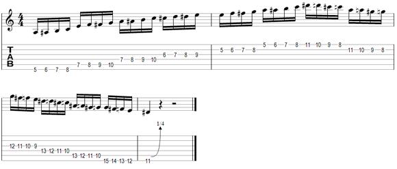 lezione di chitarra - tab - esercizio - lick