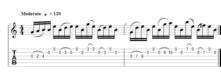 Lezioni di chitarra lick country blues tab
