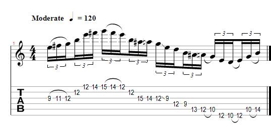TAB lezione di chitarra elettrica solista - lick rock