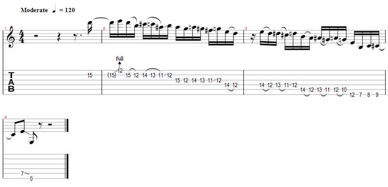 Lezioni di chitarra solista - tab