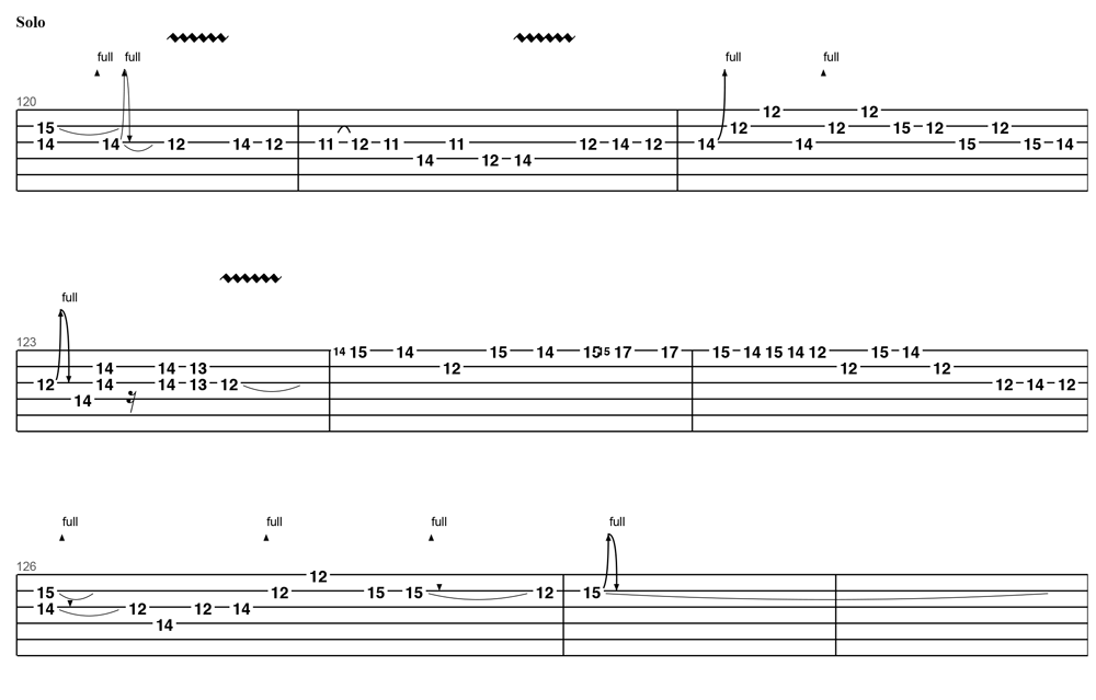 Nothing Else Matters - Metallica - Tablature - TAB SOLO Finale